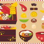 おせち料理の早割・キャンペーン・お得に買うならこのサイト!